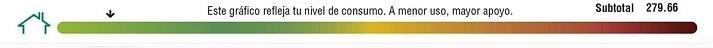 CFE Recibo de luz - Garfica del consumo
